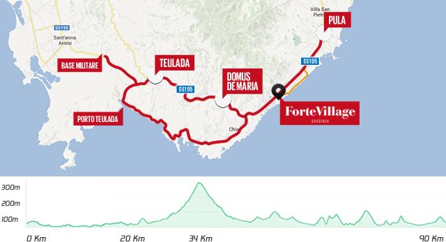 Forte Village Triathlon 2014