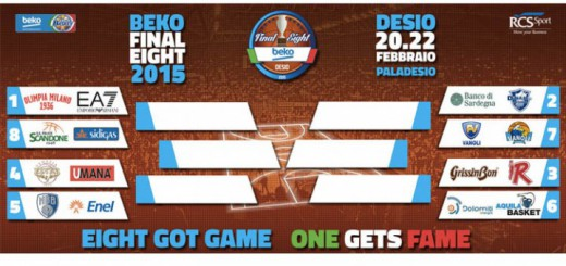Beko Final Eight 2015 - Il tabellone